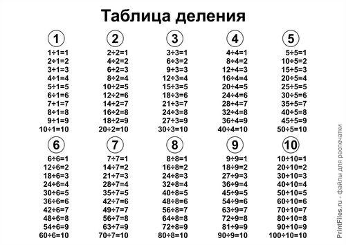 Календарь сплетника: 13 выдающихся ролей джессики ланж