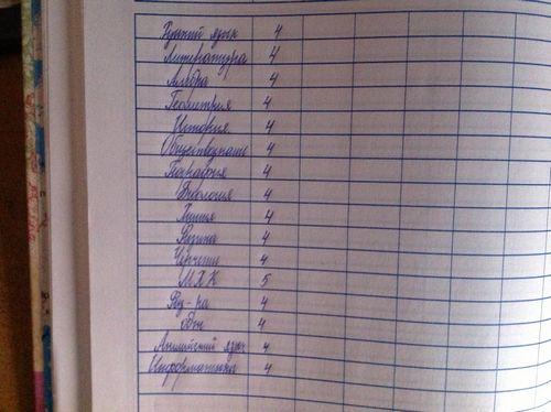 Календарь сплетника: четверть века новаку джоковичу