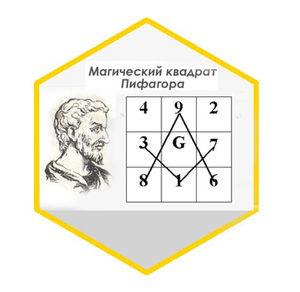 Матрица пифагора по дате рождения и другие способы рассчетов